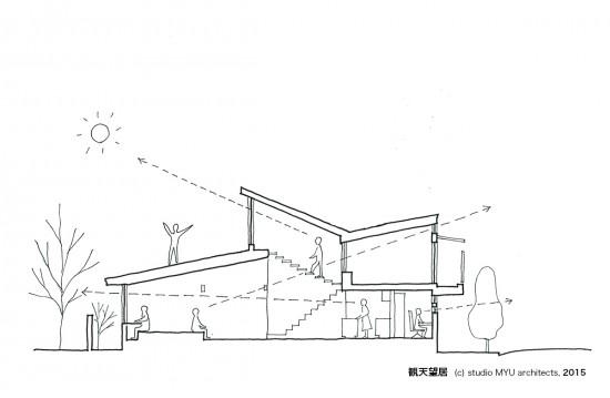 by Yumi Kori, studio MYU architect
